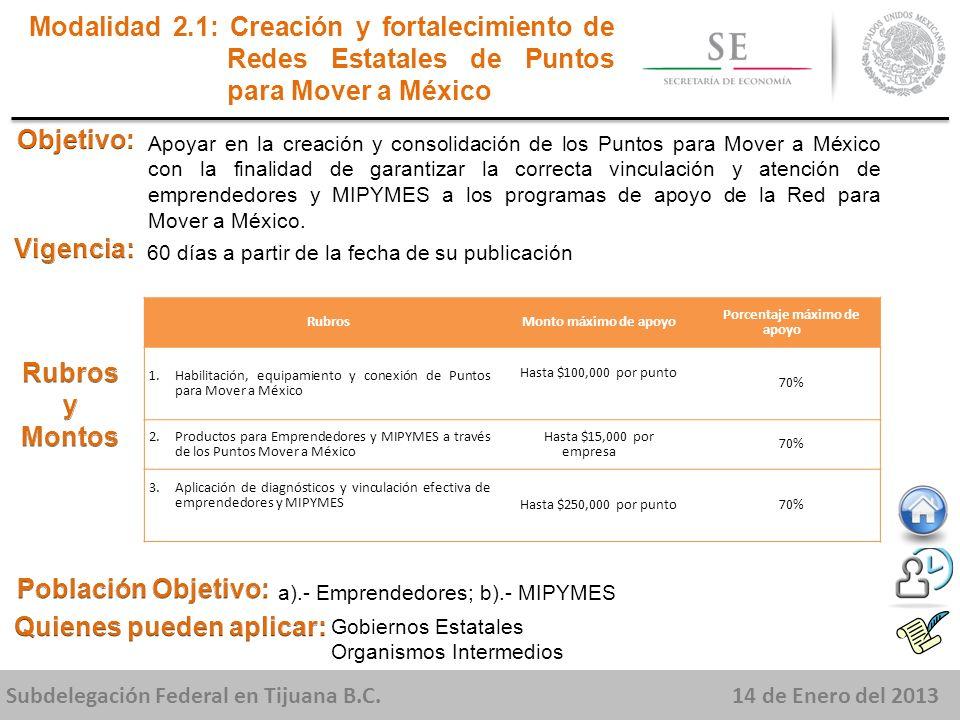 Subdelegación Federal en Tijuana B.C.14 de Enero del 2013 Apoyar en la creación y consolidación de los Puntos para Mover a México con la finalidad de garantizar la correcta vinculación y atención de emprendedores y MIPYMES a los programas de apoyo de la Red para Mover a México.