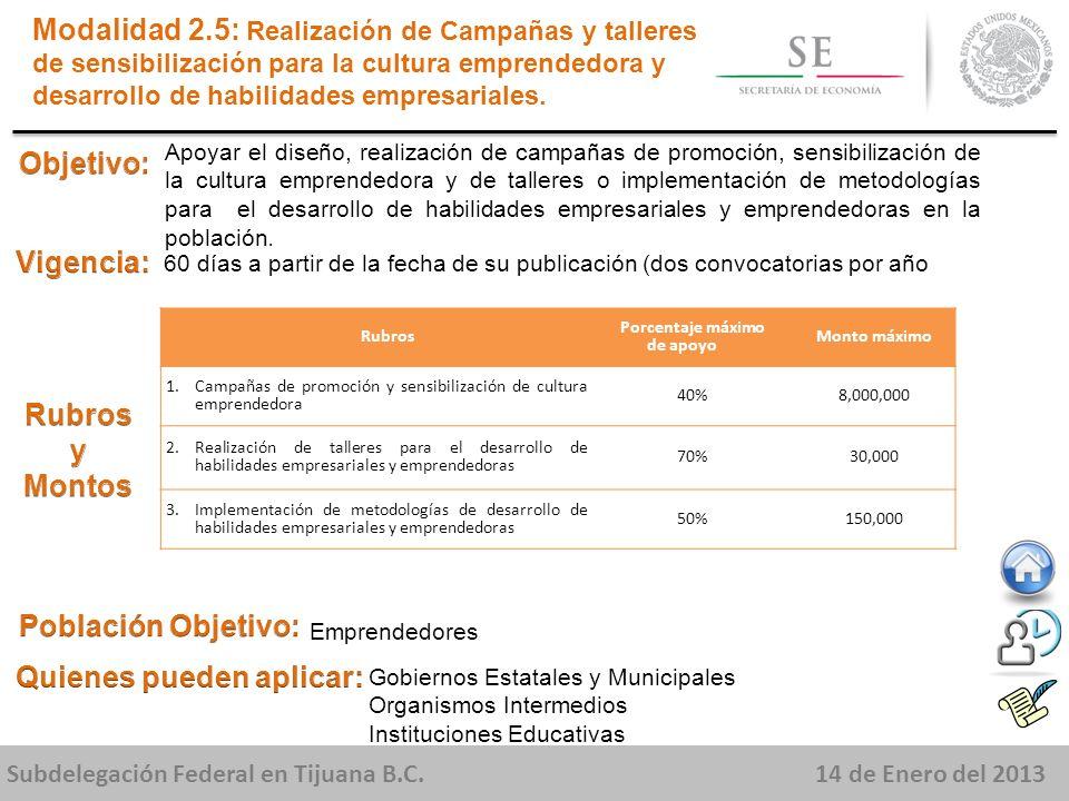 Subdelegación Federal en Tijuana B.C.14 de Enero del 2013 Apoyar el diseño, realización de campañas de promoción, sensibilización de la cultura emprendedora y de talleres o implementación de metodologías para el desarrollo de habilidades empresariales y emprendedoras en la población.