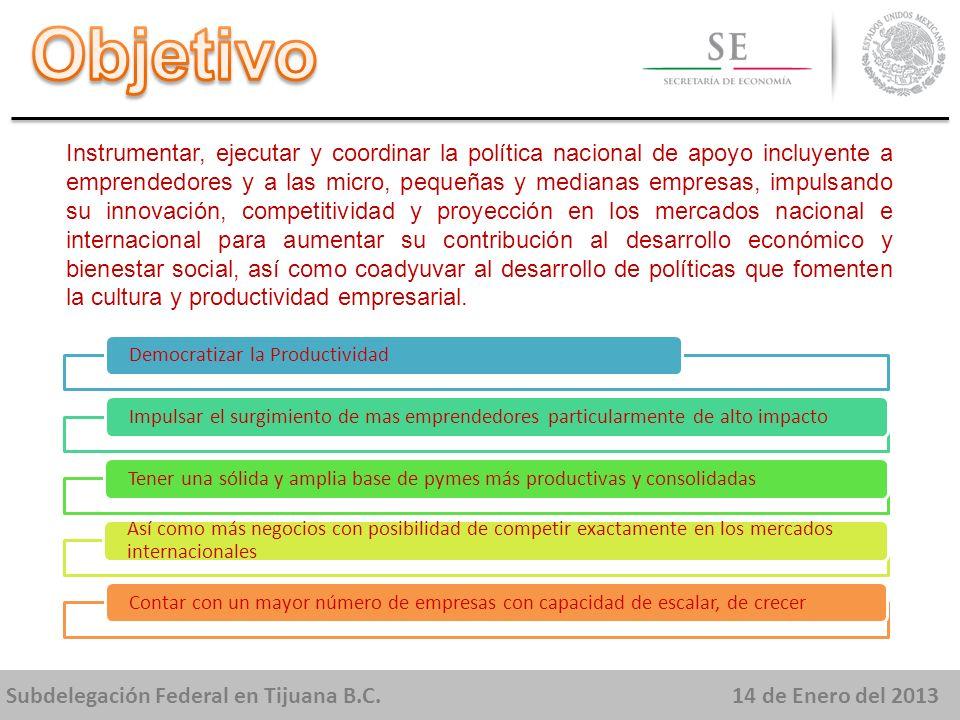 Subdelegación Federal en Tijuana B.C.14 de Enero del 2013 Desarrollo del Ecosistema de Capital Emprendedor.