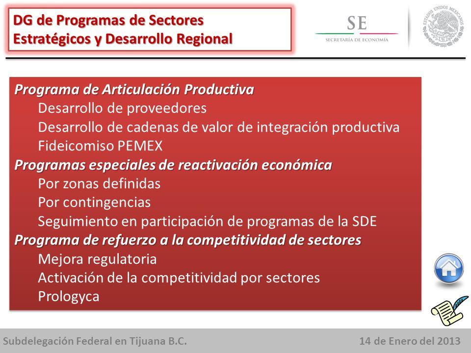 Subdelegación Federal en Tijuana B.C.14 de Enero del 2013 Apoyar la creación de aceleradoras y el desarrollo de las empresas con alto potencial de crecimiento a través del proceso de aceleración Modalidad 2.3: Creación y fortalecimiento de Aceleradoras de Empresas de la Red para Mover a México..