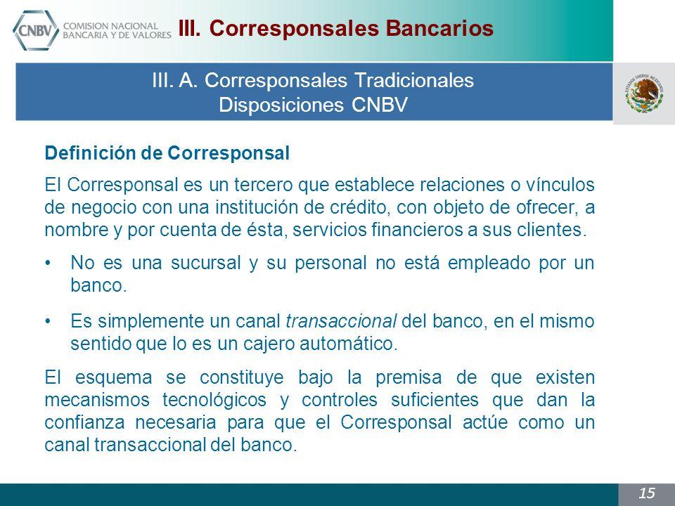 15 III.A. Corresponsales Tradicionales Disposiciones CNBV III.