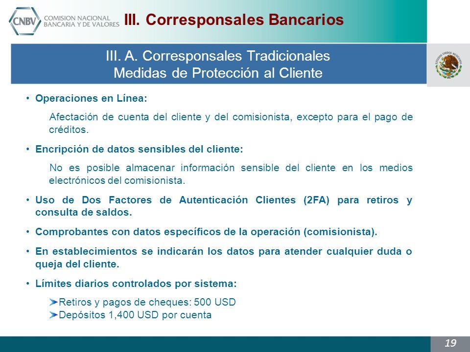 19 III.Corresponsales Bancarios III. A.