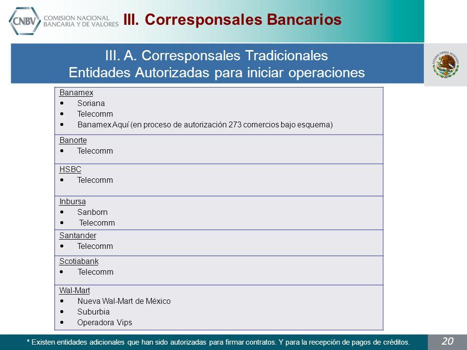20 III.Corresponsales Bancarios III. A.