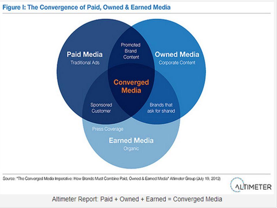 34 MEDIOS QUE CONVERGEN