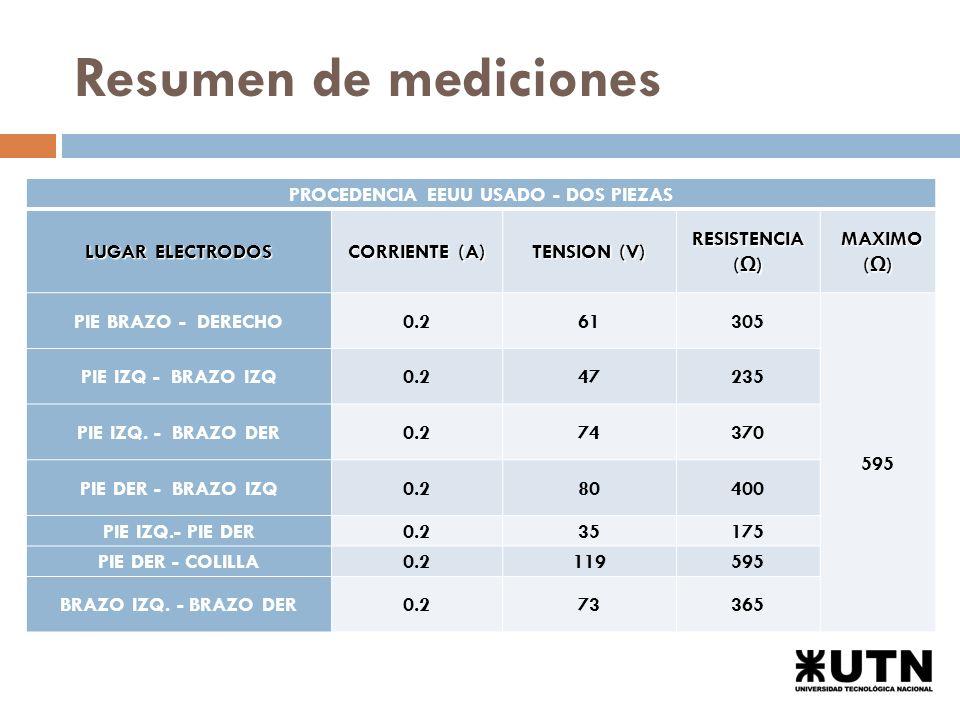 Resumen de mediciones PROCEDENCIA EEUU USADO - DOS PIEZAS LUGAR ELECTRODOS CORRIENTE (A) TENSION (V) RESISTENCIA () MAXIMO () PIE BRAZO - DERECHO0.261305 595 PIE IZQ - BRAZO IZQ0.247235 PIE IZQ.