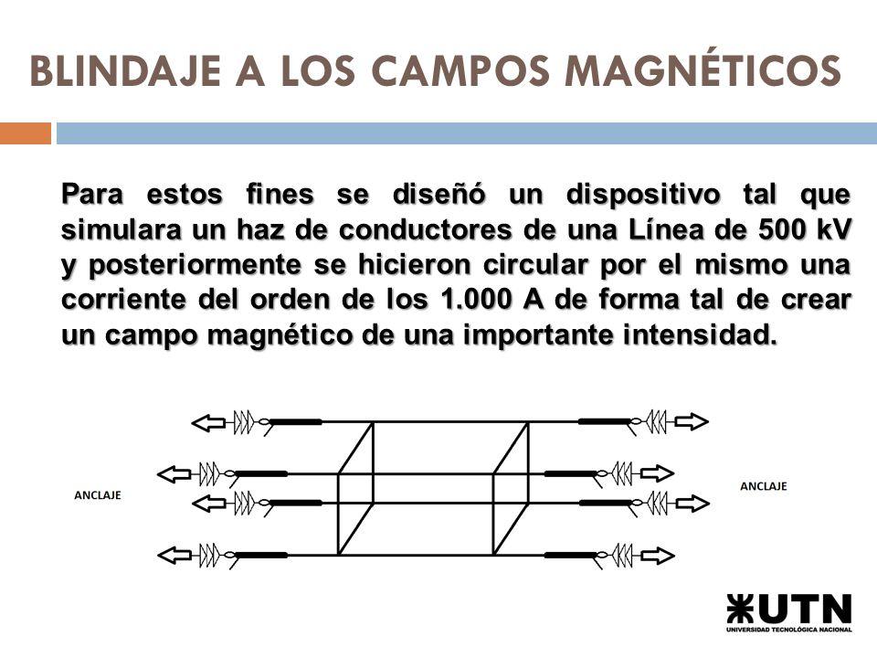 BLINDAJE A LOS CAMPOS MAGNÉTICOS Para estos fines se diseñó un dispositivo tal que simulara un haz de conductores de una Línea de 500 kV y posteriormente se hicieron circular por el mismo una corriente del orden de los 1.000 A de forma tal de crear un campo magnético de una importante intensidad.