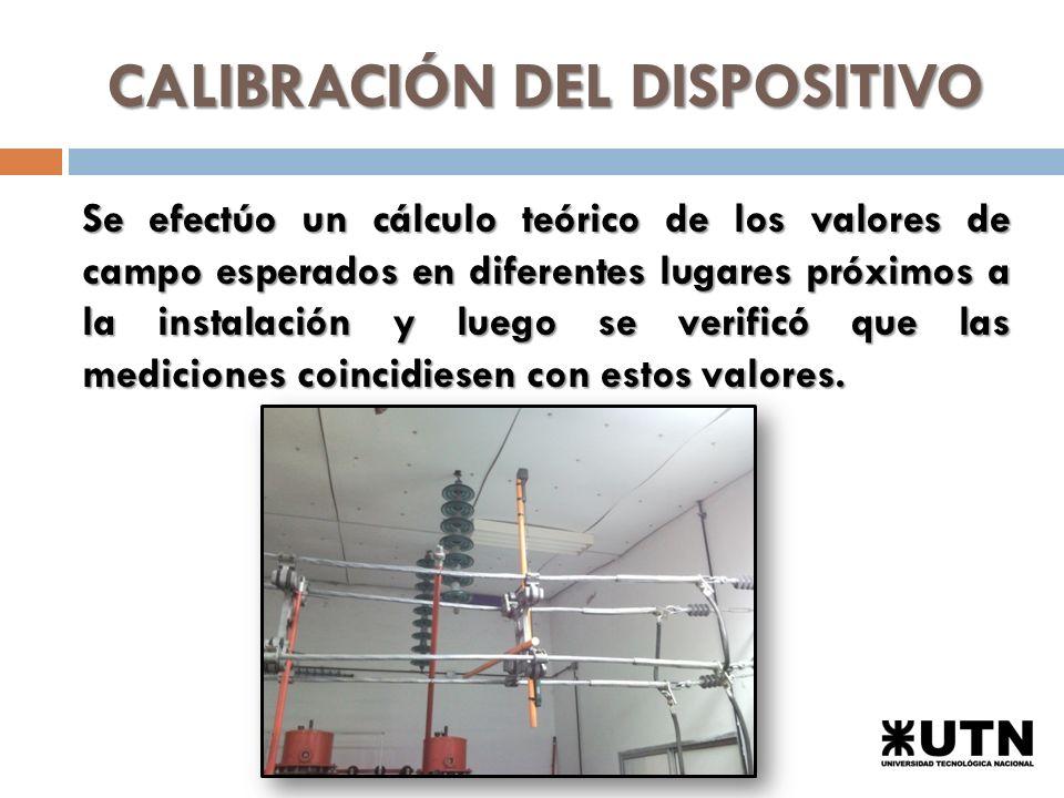 CALIBRACIÓN DEL DISPOSITIVO Se efectúo un cálculo teórico de los valores de campo esperados en diferentes lugares próximos a la instalación y luego se verificó que las mediciones coincidiesen con estos valores.