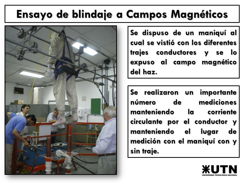 Ensayo de blindaje a Campos Magnéticos Se dispuso de un maniquí al cual se vistió con los diferentes trajes conductores y se lo expuso al campo magnético del haz.