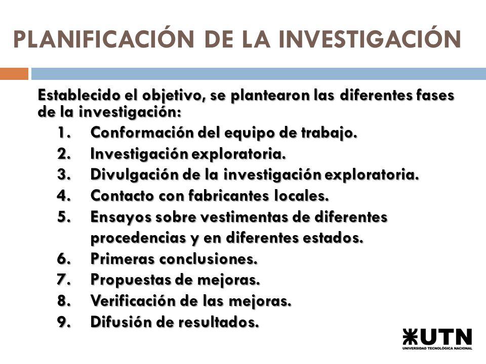 PLANIFICACIÓN DE LA INVESTIGACIÓN Establecido el objetivo, se plantearon las diferentes fases de la investigación: 1.Conformación del equipo de trabajo.