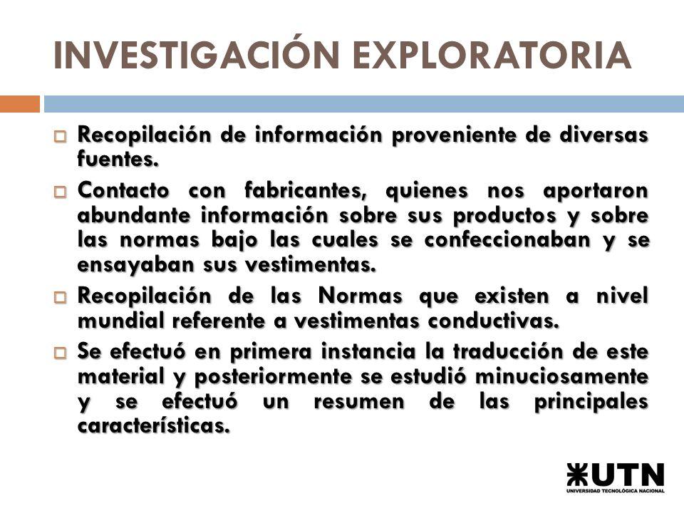 INVESTIGACIÓN EXPLORATORIA Recopilación de información proveniente de diversas fuentes.