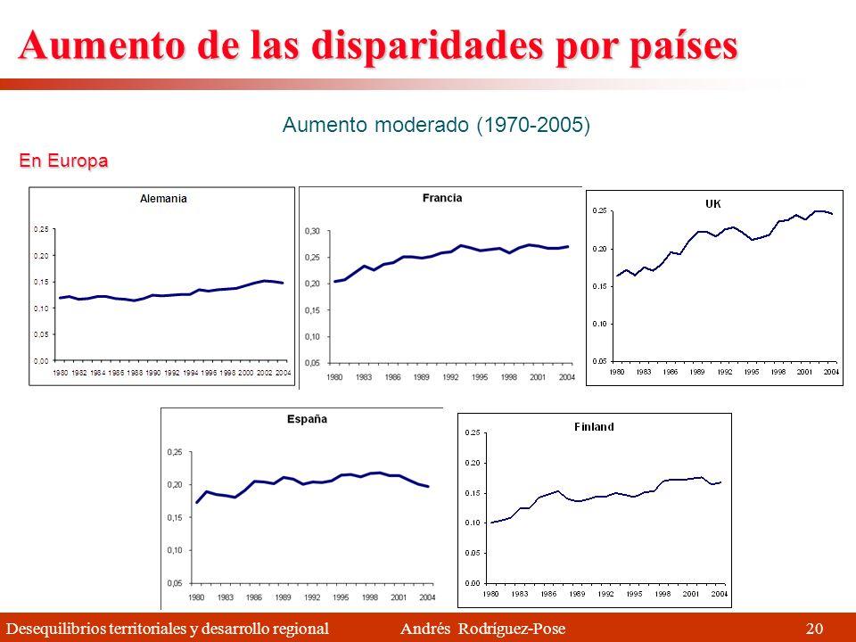 Desequilibrios territoriales y desarrollo regional Andrés Rodríguez-Pose Aumento de las disparidades Desigualdades interpersonales 1.Gran incremento d