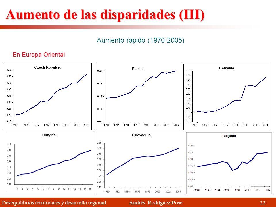 Desequilibrios territoriales y desarrollo regional Andrés Rodríguez-Pose Aumento de las disparidades (II) Aumento moderado (1970-2005) También en el resto del mundo 21