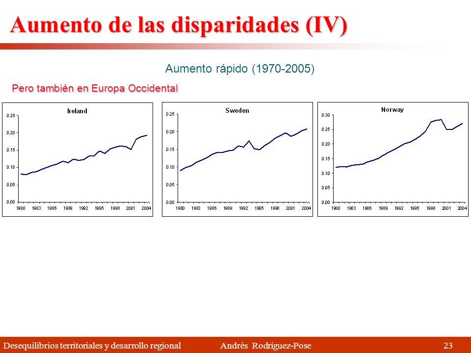 Desequilibrios territoriales y desarrollo regional Andrés Rodríguez-Pose Aumento de las disparidades (III) Aumento rápido (1970-2005) En Europa Orient