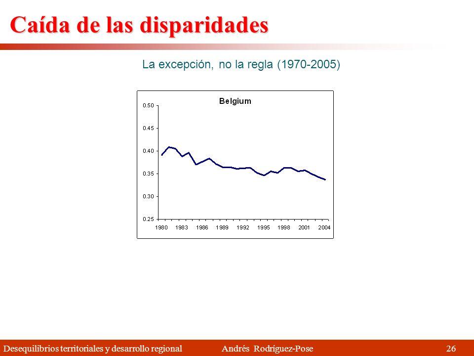 Desequilibrios territoriales y desarrollo regional Andrés Rodríguez-Pose Estabilidad (1970-2005) Aumento de las disparidades (VI) Pero también el rest