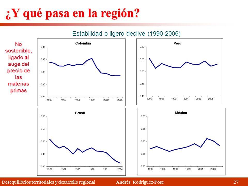 Desequilibrios territoriales y desarrollo regional Andrés Rodríguez-Pose La excepción, no la regla (1970-2005) Caída de las disparidades 26