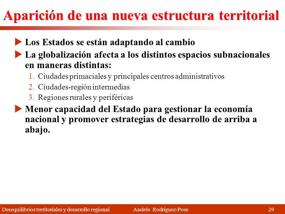 Desequilibrios territoriales y desarrollo regional Andrés Rodríguez-Pose Factores adicionales En muchos lugares del mundo, las transformaciones ligada