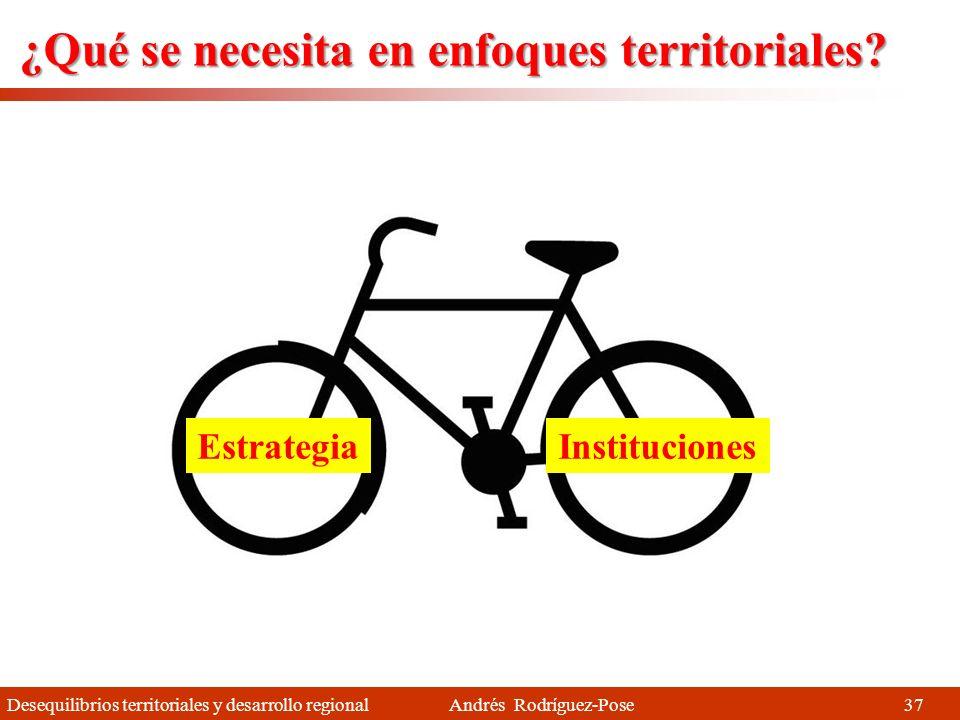 Desequilibrios territoriales y desarrollo regional Andrés Rodríguez-Pose ¿Por qué enfoques territoriales? Los enfoques no territoriales son en realida