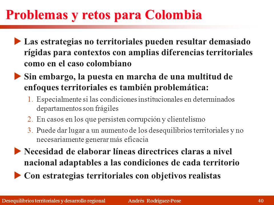 Desequilibrios territoriales y desarrollo regional Andrés Rodríguez-Pose ¿Qué es lo que ocurre? Se adoptan estrategias de manera mimética Sin adaptars