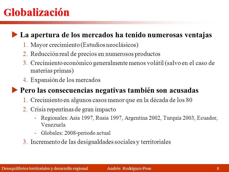 Desequilibrios territoriales y desarrollo regional Andrés Rodríguez-Pose El mundo en 2012 Rojo: Altos niveles de desarrollo Naranja: Descentralización moderada Amarillo: Descentralización baja o parcial Azul: Sistemas descentralizados sobre el papel 18