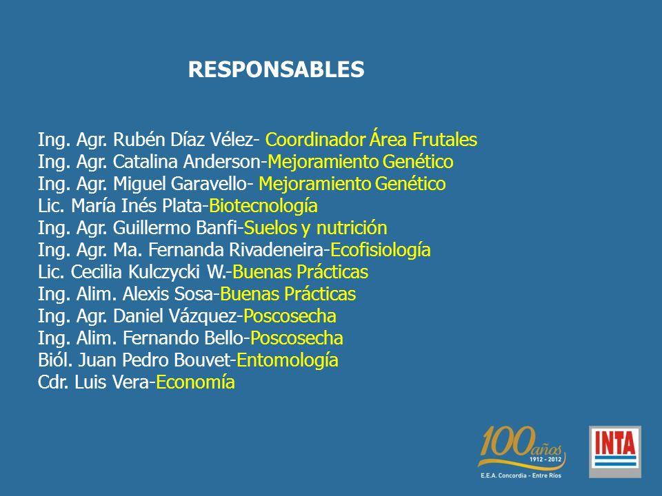 Ing.Agr. Rubén Díaz Vélez- Coordinador Área Frutales Ing.