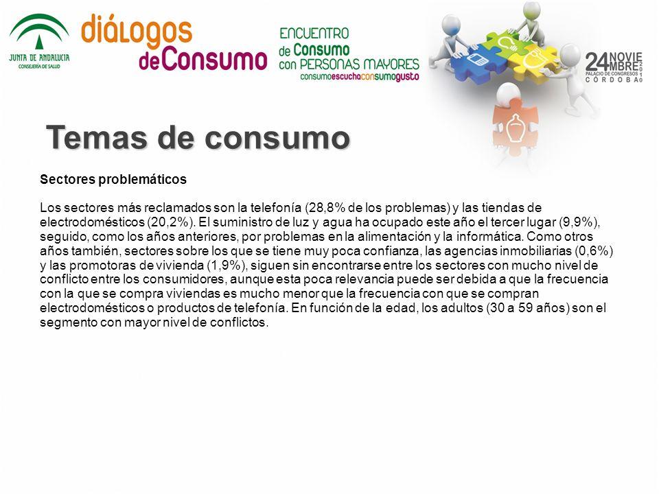 Temas de consumo Sectores problemáticos Los sectores más reclamados son la telefonía (28,8% de los problemas) y las tiendas de electrodomésticos (20,2%).