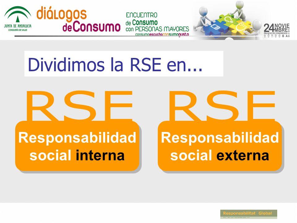Dividimos la RSE en... Responsabilidad social externa Responsabilidad social interna