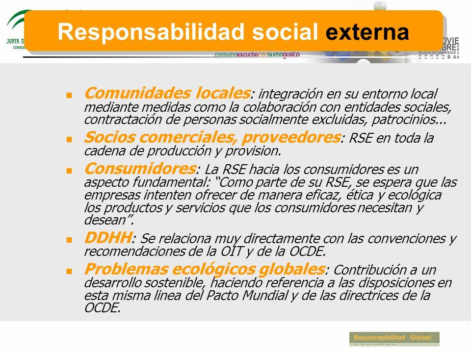 Comunidades locales : integración en su entorno local mediante medidas como la colaboración con entidades sociales, contractación de personas socialmente excluidas, patrocinios...