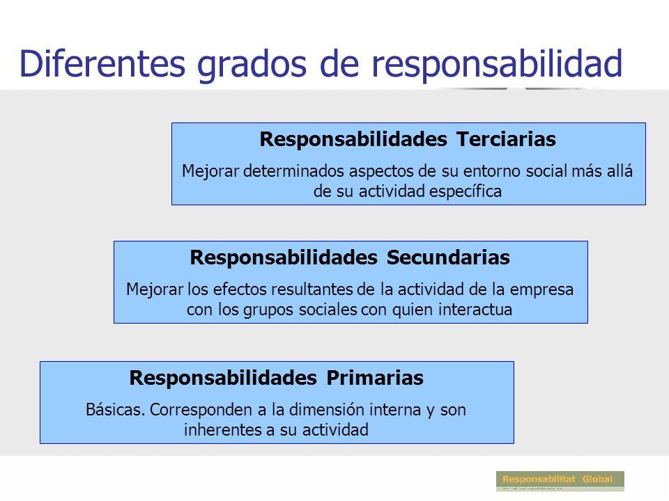 Diferentes grados de responsabilidad Responsabilidades Primarias Básicas.
