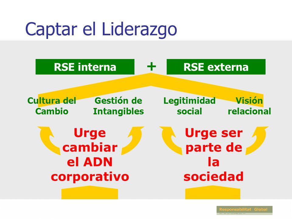 Captar el Liderazgo Urge cambiar el ADN corporativo Urge ser parte de la sociedad Cultura del Cambio Gestión de Intangibles Visión relacional Legitimidad social RSE internaRSE externa +