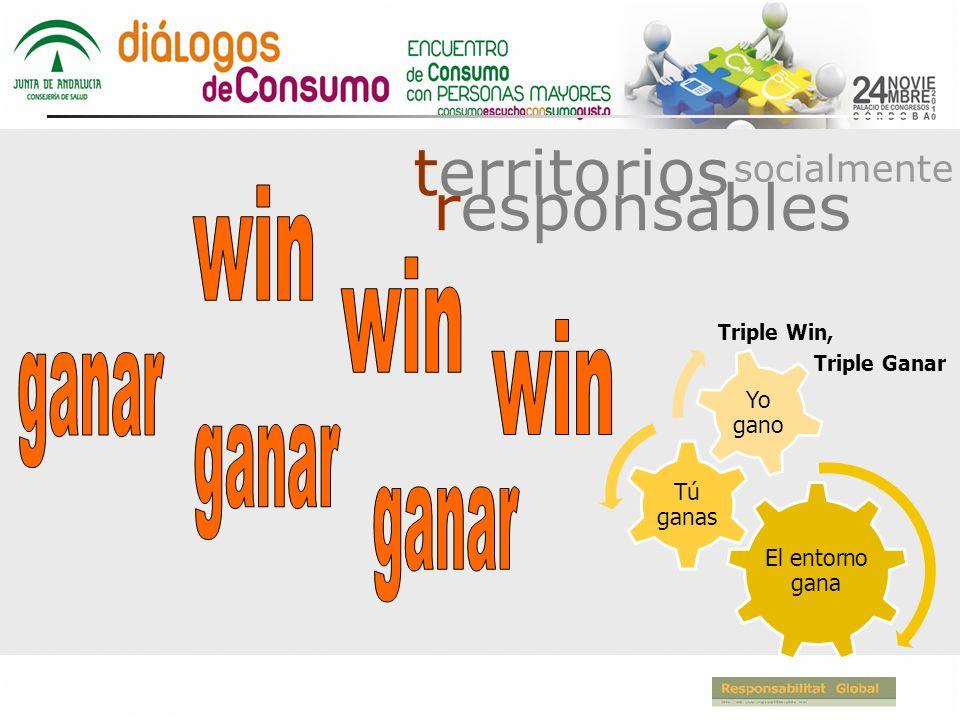 responsables territorios socialmente Triple Win, Triple Ganar El entorno gana Tú ganas Yo gano