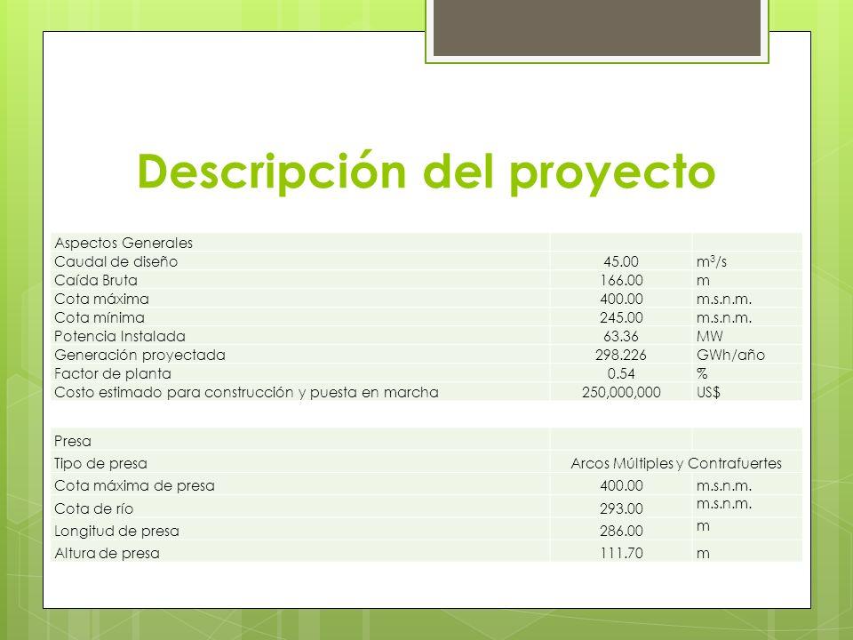Descripción del proyecto Aspectos Generales Caudal de diseño45.00m 3 /s Caída Bruta166.00m Cota máxima400.00m.s.n.m. Cota mínima245.00m.s.n.m. Potenci