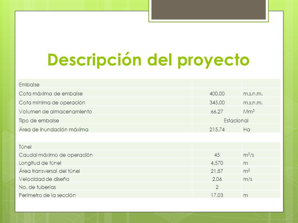 Descripción del proyecto Embalse Cota máxima de embalse400.00m.s.n.m. Cota mínima de operación345.00m.s.n.m. Volumen de almacenamiento66.27Mm 3 Tipo d