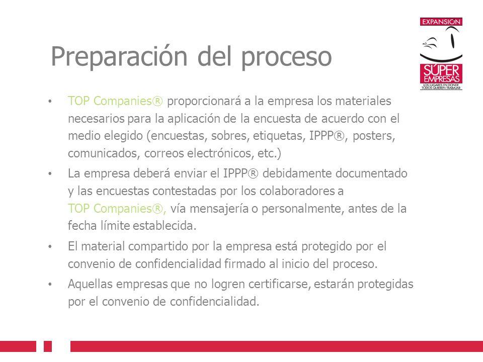 Preparación del proceso TOP Companies® proporcionará a la empresa los materiales necesarios para la aplicación de la encuesta de acuerdo con el medio
