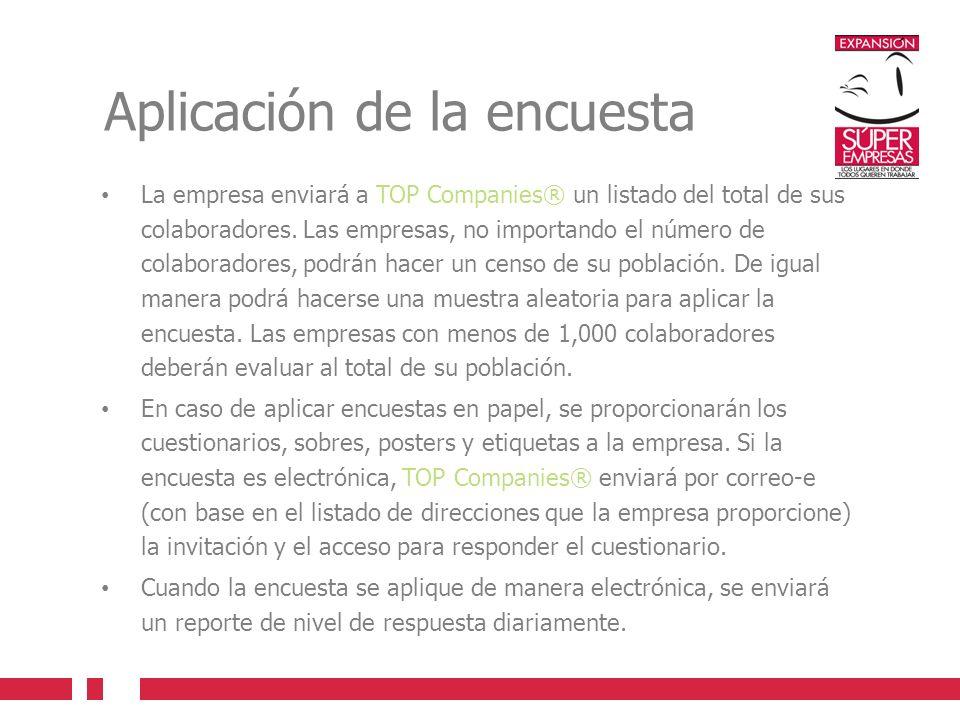 Aplicación de la encuesta La empresa enviará a TOP Companies® un listado del total de sus colaboradores.