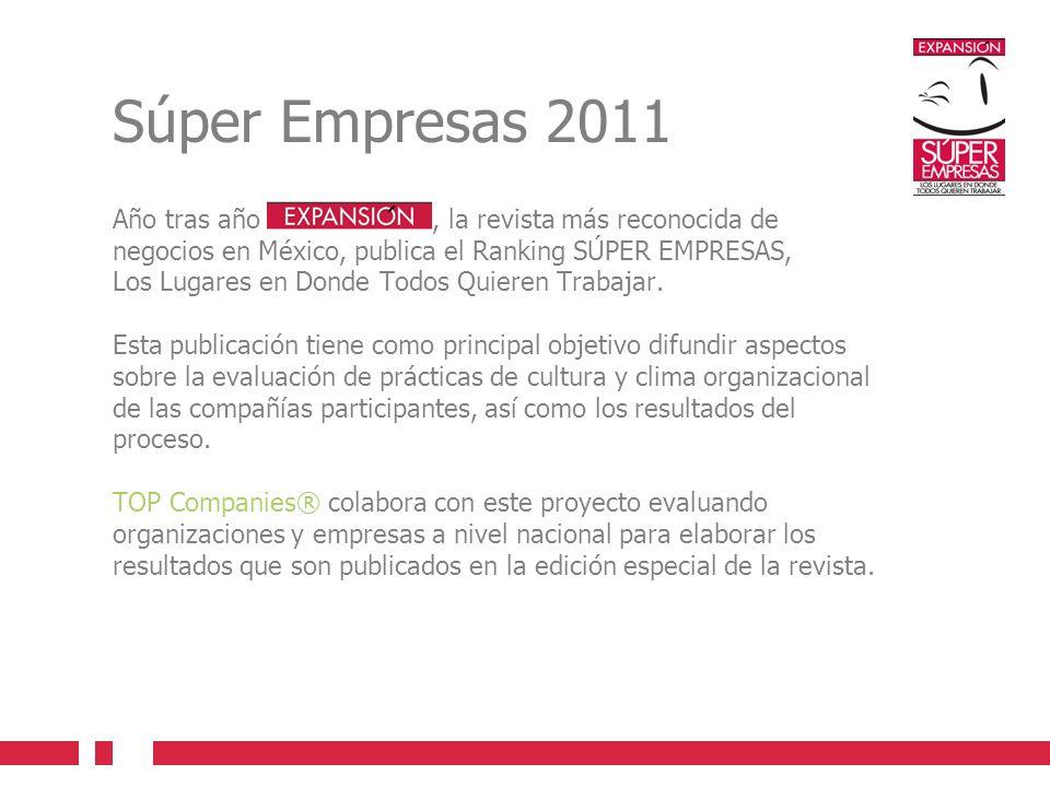 Año tras año, la revista más reconocida de negocios en México, publica el Ranking SÚPER EMPRESAS, Los Lugares en Donde Todos Quieren Trabajar.