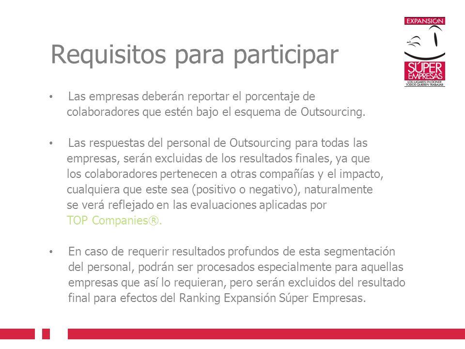 Requisitos para participar Las empresas deberán reportar el porcentaje de colaboradores que estén bajo el esquema de Outsourcing. Las respuestas del p