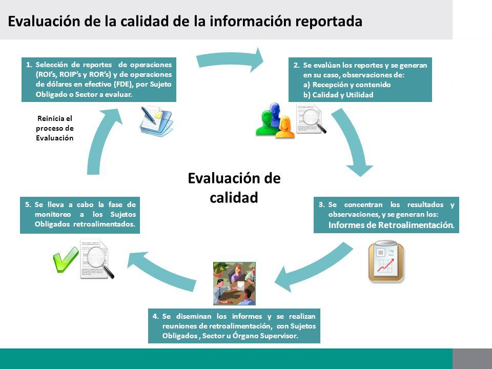 Evaluación de la calidad de la información reportada 1.Selección de reportes de operaciones (ROIs, ROIPs y RORs) y de operaciones de dólares en efecti