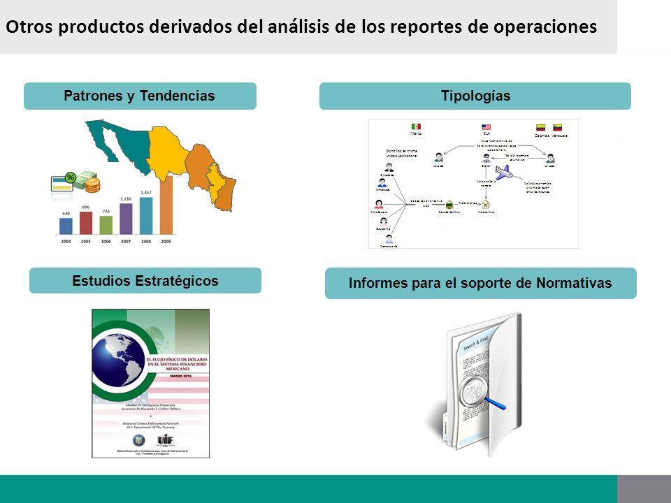 Otros productos derivados del análisis de los reportes de operaciones Patrones y TendenciasTipologías Estudios Estratégicos Informes para el soporte d