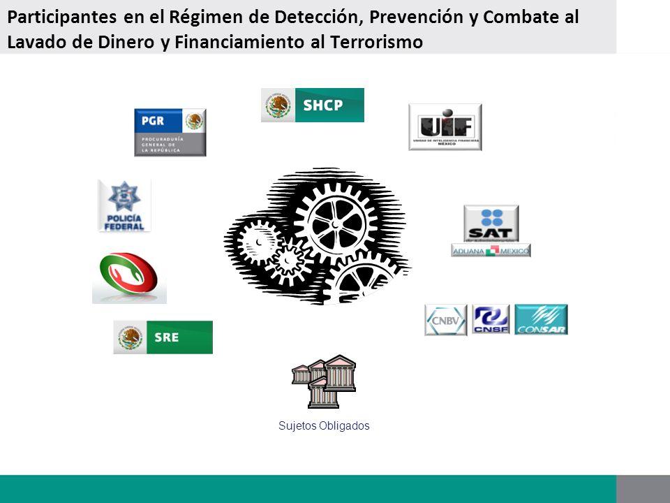Sujetos Obligados Participantes en el Régimen de Detección, Prevención y Combate al Lavado de Dinero y Financiamiento al Terrorismo
