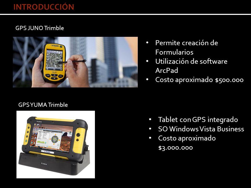 2.1. HERRAMIENTAS PANEL GPS TRABAJO EN TERRENO CON QGIS PARA ANDROID