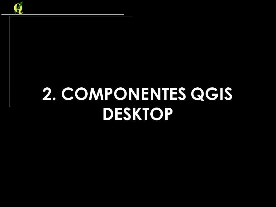 COMPONENTES QGIS DESKTOP