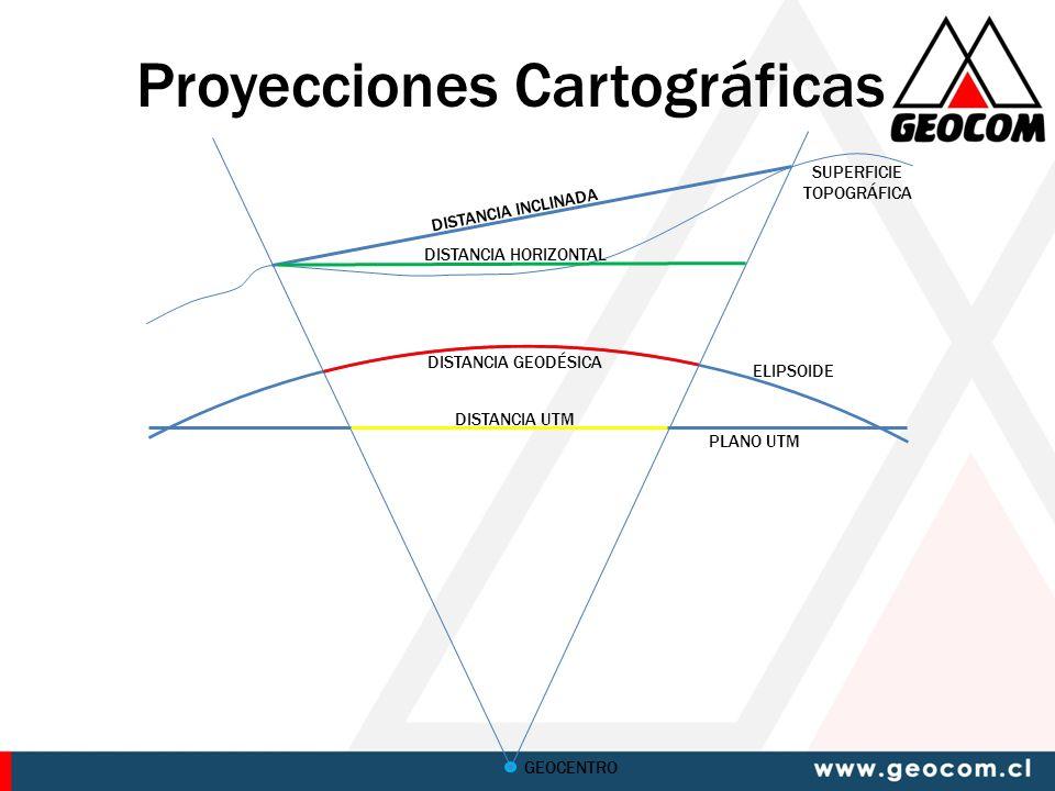 ELIPSOIDE PLANO UTM SUPERFICIE TOPOGRÁFICA DISTANCIA INCLINADA DISTANCIA HORIZONTAL DISTANCIA GEODÉSICA DISTANCIA UTM GEOCENTRO Proyecciones Cartográficas