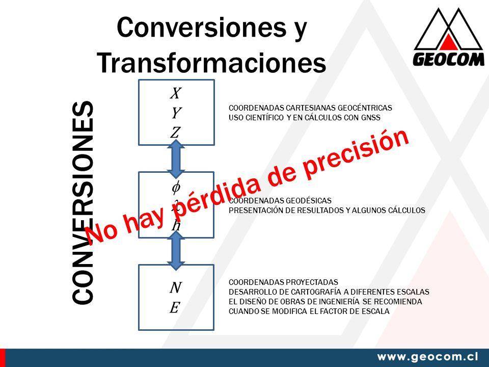 Conversiones y Transformaciones XYZXYZ h NENE COORDENADAS CARTESIANAS GEOCÉNTRICAS USO CIENTÍFICO Y EN CÁLCULOS CON GNSS COORDENADAS GEODÉSICAS PRESENTACIÓN DE RESULTADOS Y ALGUNOS CÁLCULOS COORDENADAS PROYECTADAS DESARROLLO DE CARTOGRAFÍA A DIFERENTES ESCALAS EL DISEÑO DE OBRAS DE INGENIERÍA SE RECOMIENDA CUANDO SE MODIFICA EL FACTOR DE ESCALA CONVERSIONES No hay pérdida de precisión