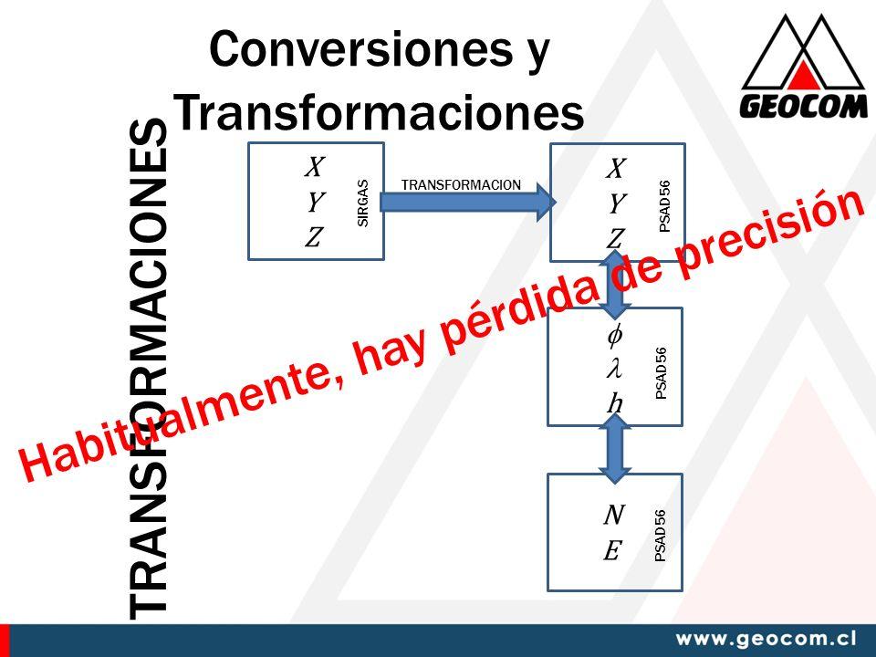 XYZXYZ TRANSFORMACIONES SIRGAS XYZXYZ PSAD56 TRANSFORMACION h NENE PSAD56 Habitualmente, hay pérdida de precisión Conversiones y Transformaciones