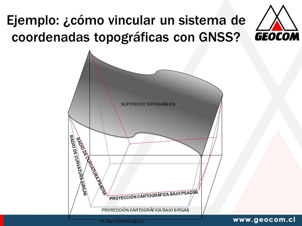 Ejemplo: ¿cómo vincular un sistema de coordenadas topográficas con GNSS? PROYECCIÓN CARTOGRÁFICA BAJO SIRGAS PROYECCIÓN CARTOGRÁFICA BAJO PSAD56 SUPER
