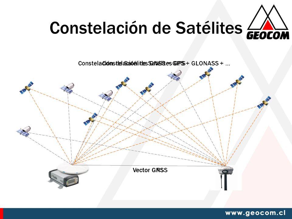 Vector GPS Constelación de Satélites Vector GNSS Constelación de Satélites GPSConstelación de Satélites GNSS = GPS + GLONASS + …