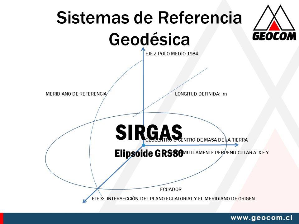 Sistemas de Referencia Geodésica GEOCENTRO O CENTRO DE MASA DE LA TIERRA EJE Y MUTUAMENTE PERPENDICULAR A X E Y EJE Z POLO MEDIO 1984 LONGITUD DEFINIDA: m EJE X: INTERSECCIÓN DEL PLANO ECUATORIAL Y EL MERIDIANO DE ORIGEN ECUADOR MERIDIANO DE REFERENCIA SIRGAS Elipsoide GRS80