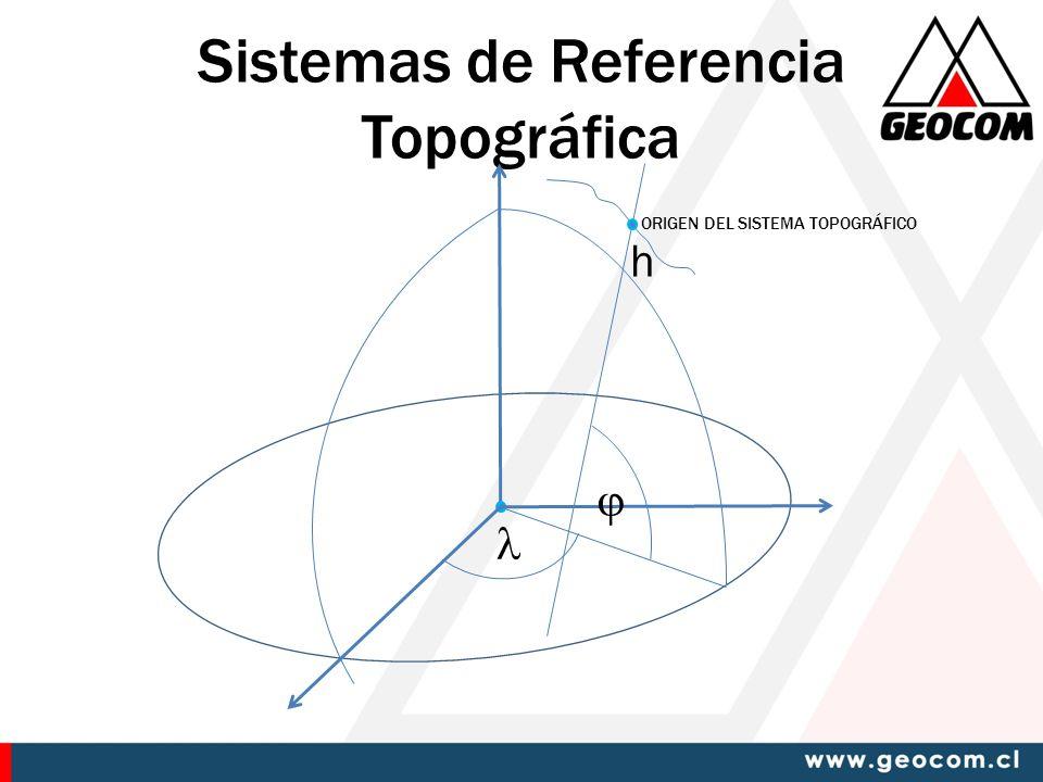 Sistemas de Referencia Topográfica h ORIGEN DEL SISTEMA TOPOGRÁFICO