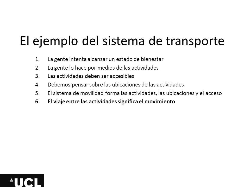 El ejemplo del sistema de transporte 1.La gente intenta alcanzar un estado de bienestar 2.La gente lo hace por medios de las actividades 3.Las activid
