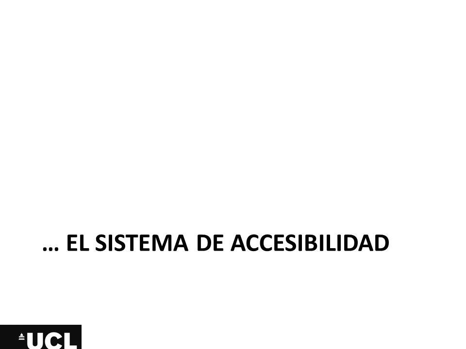 … EL SISTEMA DE ACCESIBILIDAD